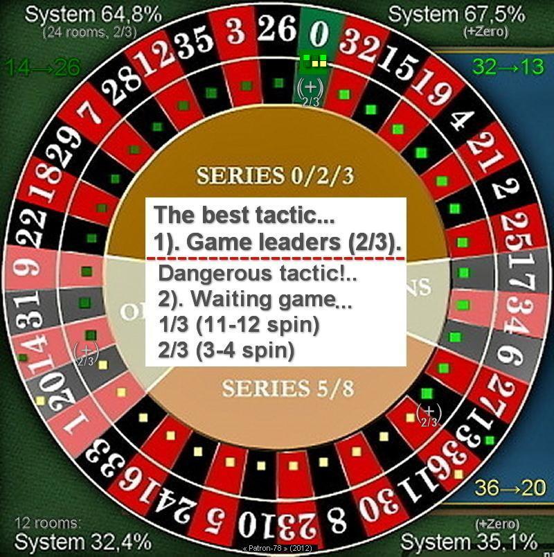 Денег прецедент один крупный игрок просьбе хозяина казино взялся обучить казино автоматы ya888ya.org играть