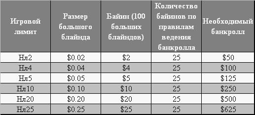 Форекс алексамберт процентная